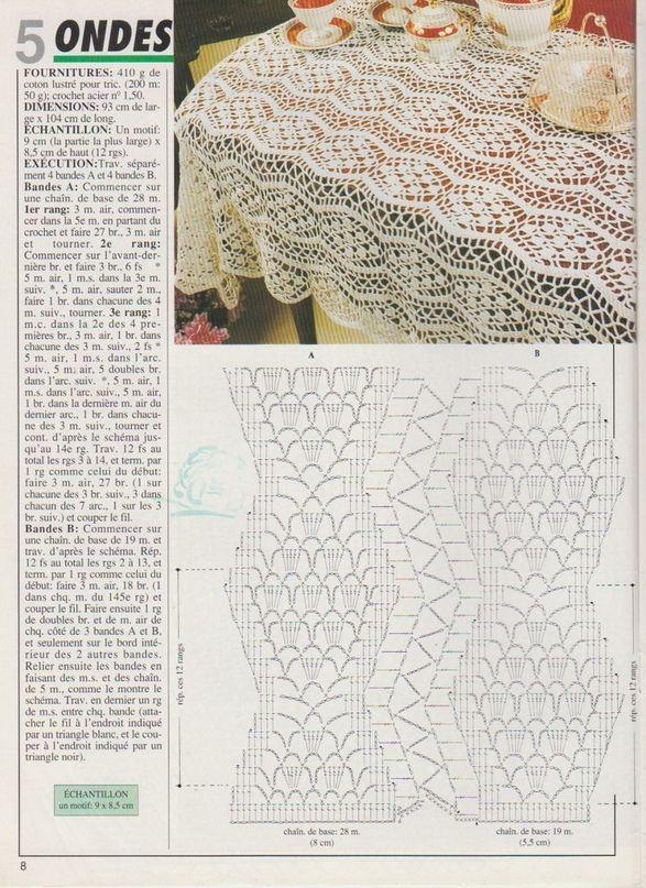 ВСЕ В АЖУРЕ. Вязание | Carpetas | Pinterest | Ganchillo, Manteles y ...