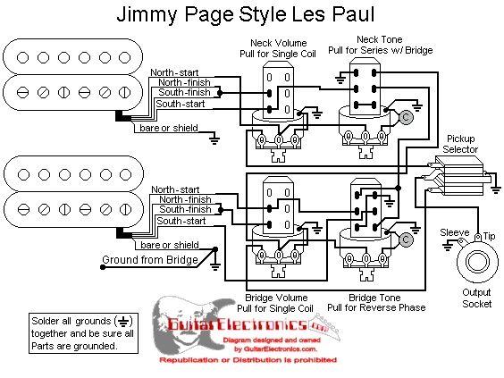 guitar wiring diagram strat