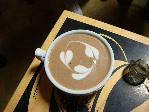 Barista School - this one looks easy to do