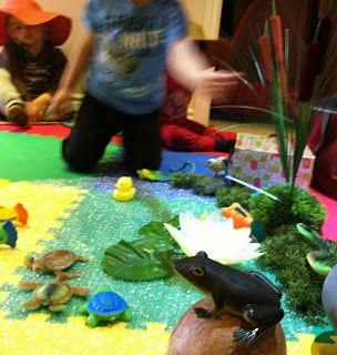 Сладкий сад: Давайте вернемся к пруду! (План урока для детей дошкольного возраста)