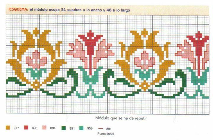 81fb188bcaf94ba0656b6f90aaf5bee6.jpg (720×474)