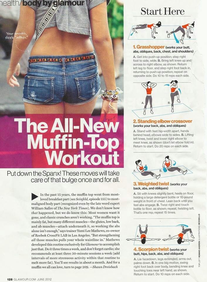 ... losing weight.: Muffins, Health Fitness, Fitness Health, Muffin Top