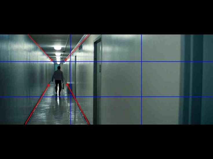 Cinematography: Rule of Thirds and perspective