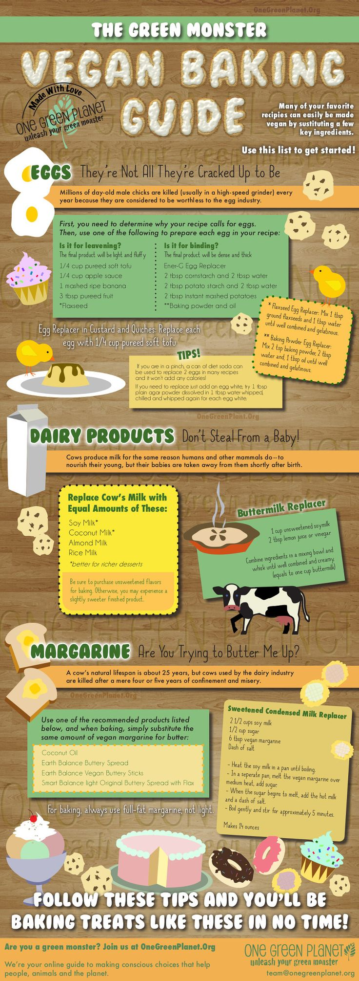 The Green Monster Vegan Baking Guide [GRAPHIC] | One Green Planet