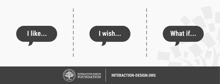 Lesson 6.7 - Design Thinking: The Beginner's Guide | Interaction Design Foundation