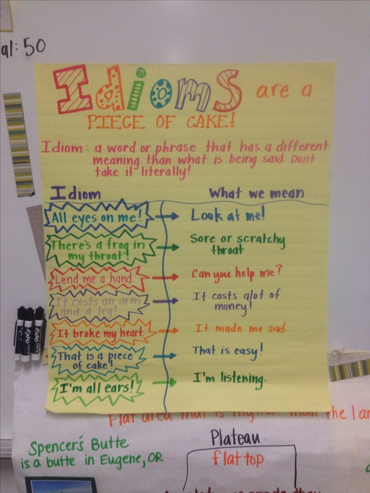 idioms anchor chart...(picture only)...