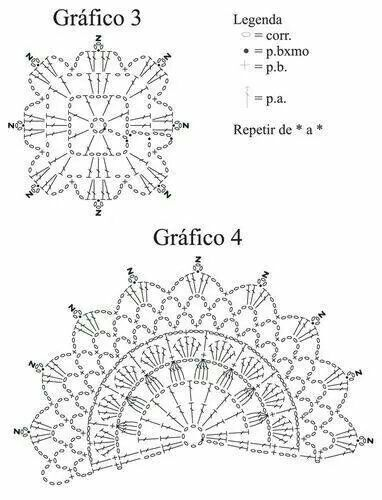 Crochet pattern unit