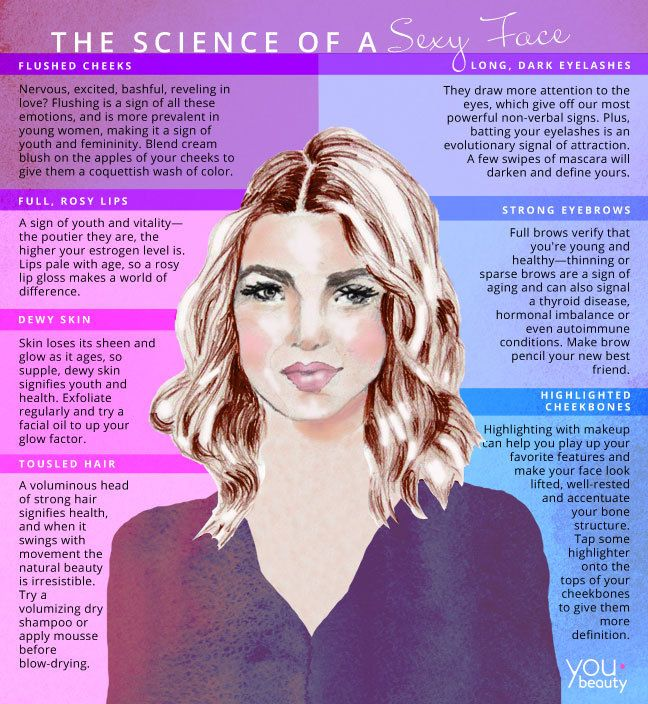 The Science of a Sexy Face - These quick and simple beauty tricks can enhance your features and boost your attractiveness.
