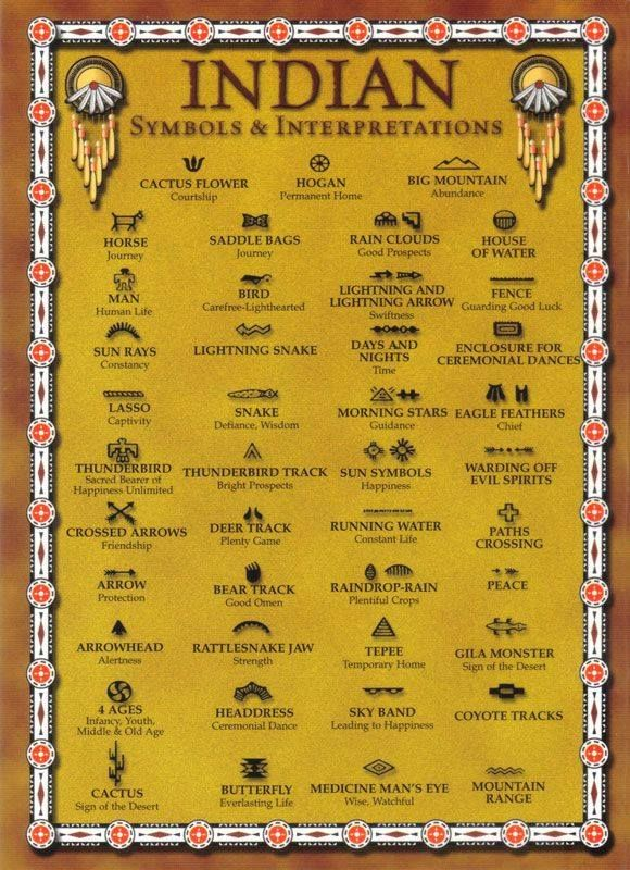 24 Best A Map Or Understanding Images On Pinterest Native American