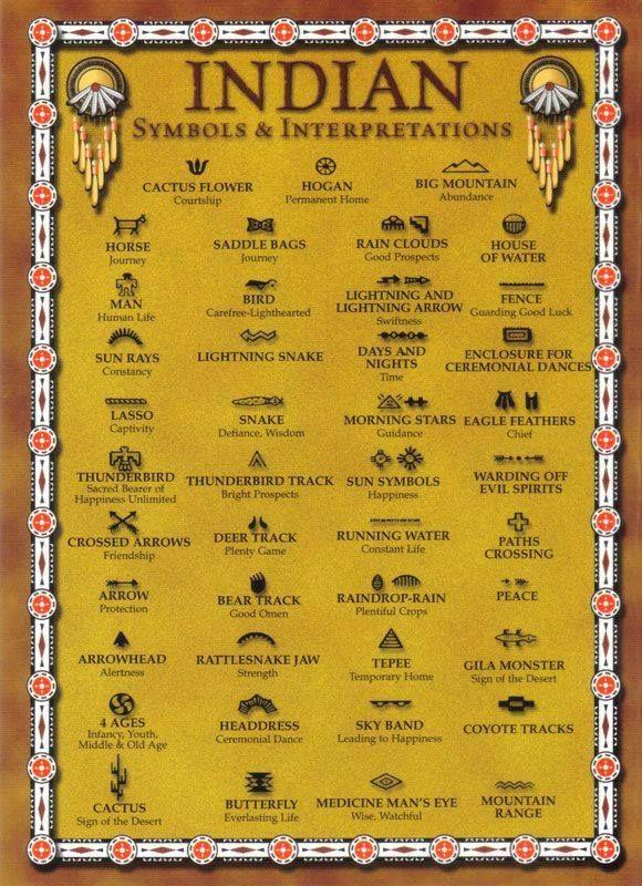 North American Indiginous peoples