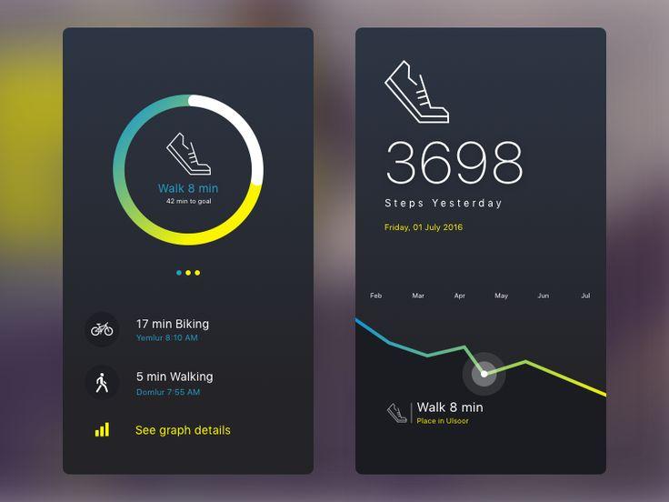 Fitness/Health App — Design Inspiration — Muzli -Design Inspiration