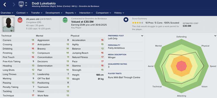 FM 2017 Player Profile of Dodi Lukebakio