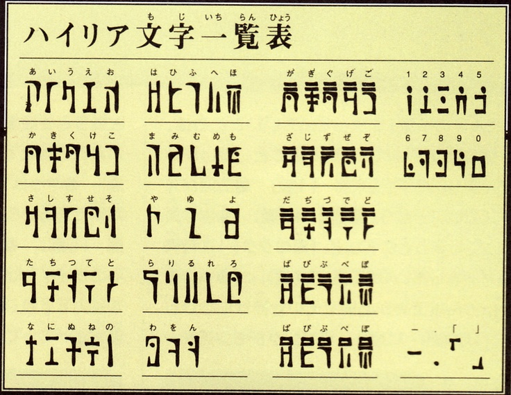 17 best images about hylian and other loz languages on pinterest