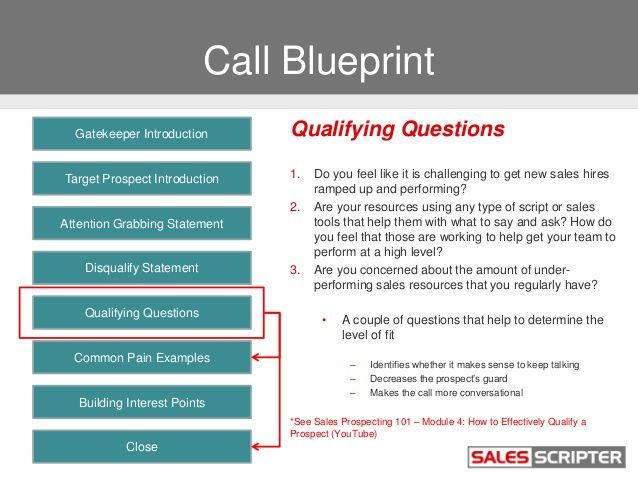 sales call script template - Google Search | Marketing | Pinterest ...