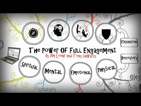 HOW TO BECOME SELF MOTIVATED - THE POWER OF FULL ENGAGEMENT BY TONY SCHWARTZ & JIM LOEHR - YouTube