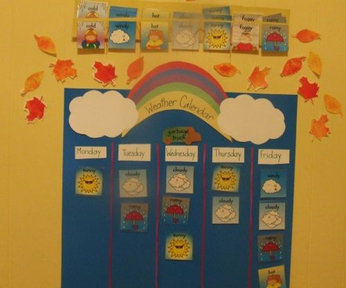 pre-school science « It's Not All Mary Poppins