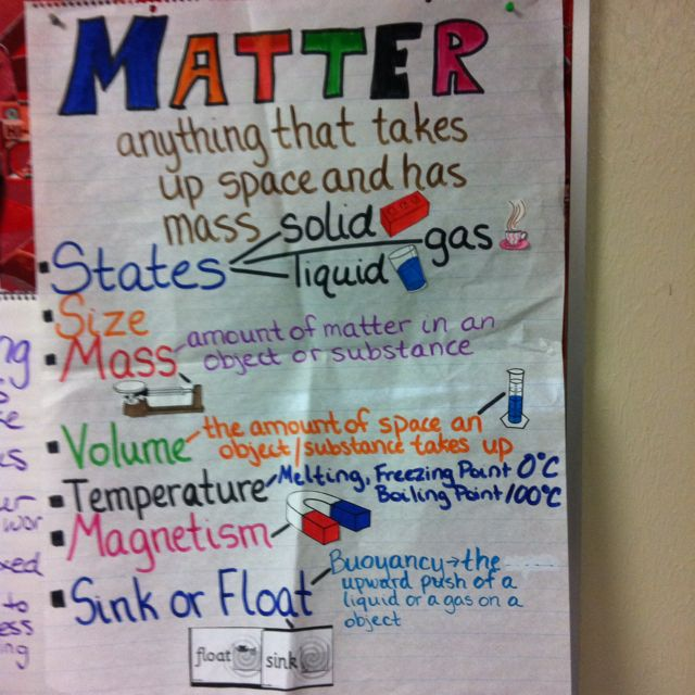 The Physical Properties of Matter. Great visual to hang up in the room for the students to get constant reinforcement from.