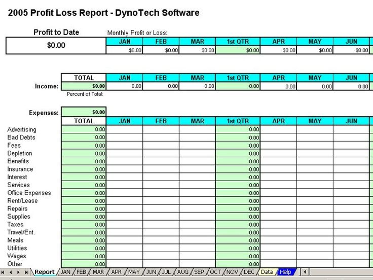 Monthly Expense Report Template Profit Loss Report Spreadsheet - monthly financial report excel template