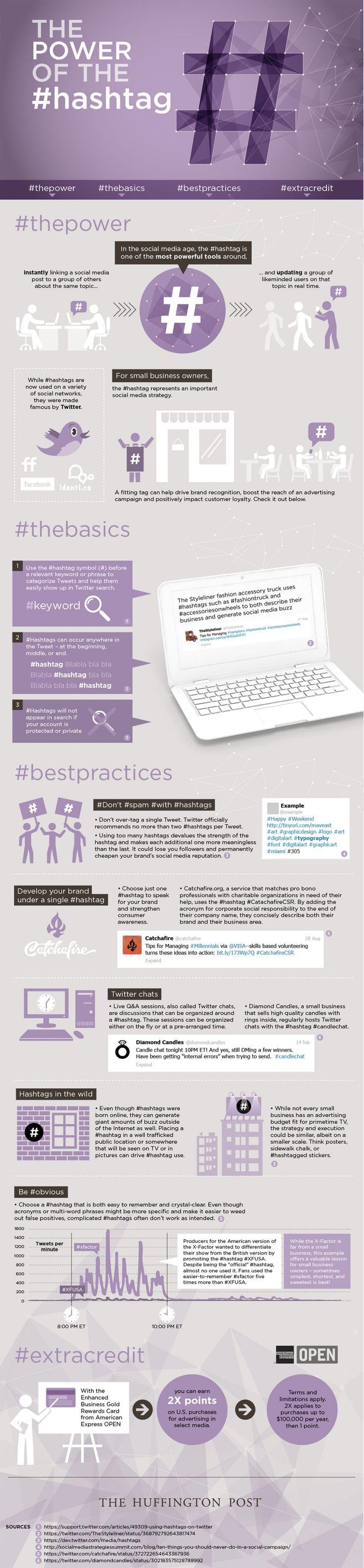 De kracht van het gebruik van #hashtags - #infographic #socialmedia