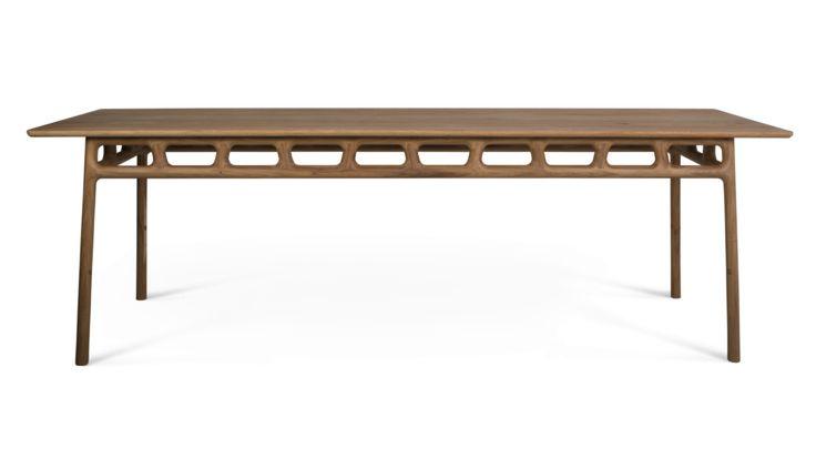 Joburg Table 2