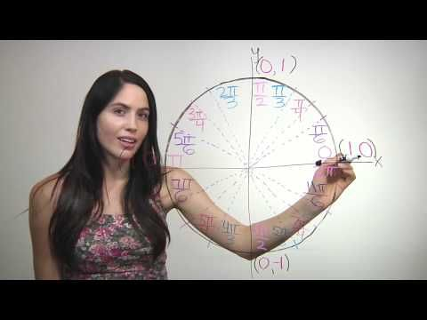 How to Teach Angles and the Unit Circle - Algebra2Coach.com