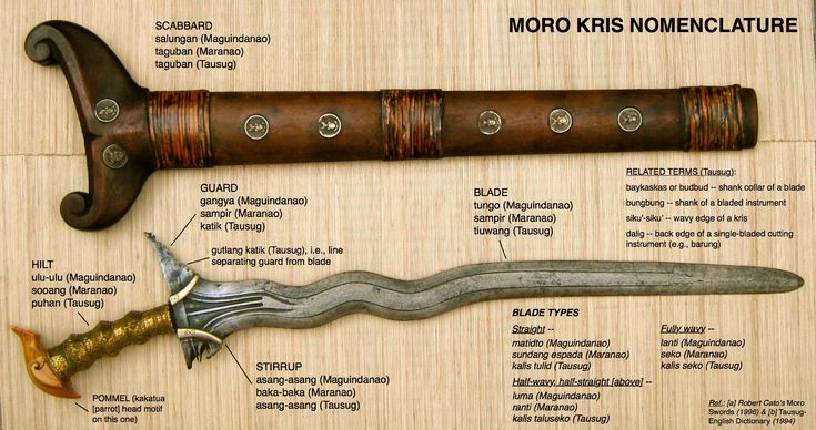 keris blade of honor