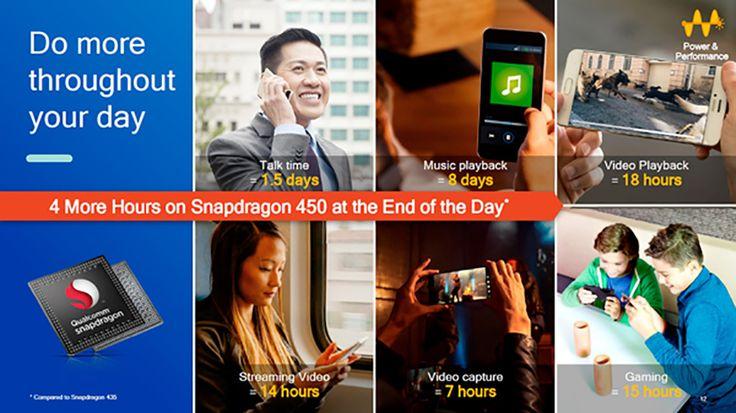 Molto presto, i telefoni entry-level potranno godere di prestazioni più elevate grazie al nuovo chipset Snapdragon 450 di Qualcommche va a sostituire il precedente Snapdragon 435. Naturalmente, la caratteristica più importante di questo nuovo chip è l'utilizzo del processo FinFET da 14...