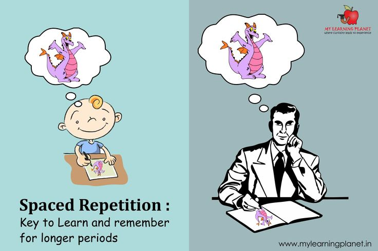 Spaced Repetition : Key to ‪#‎Learn‬ and ‪#‎Remember‬ for longer periods.  ‪#‎Repetition‬ is the brain's way of making pointers and links to the information stored deep inside so that it can be used when needed the most. ‪#‎Science‬ Researches show that when your brain originally puts information in long-term memory, you require to revisit it a few times so as to increase the odds you'll later be able to have it ....Read complete article at bit.ly/1InaIqJ