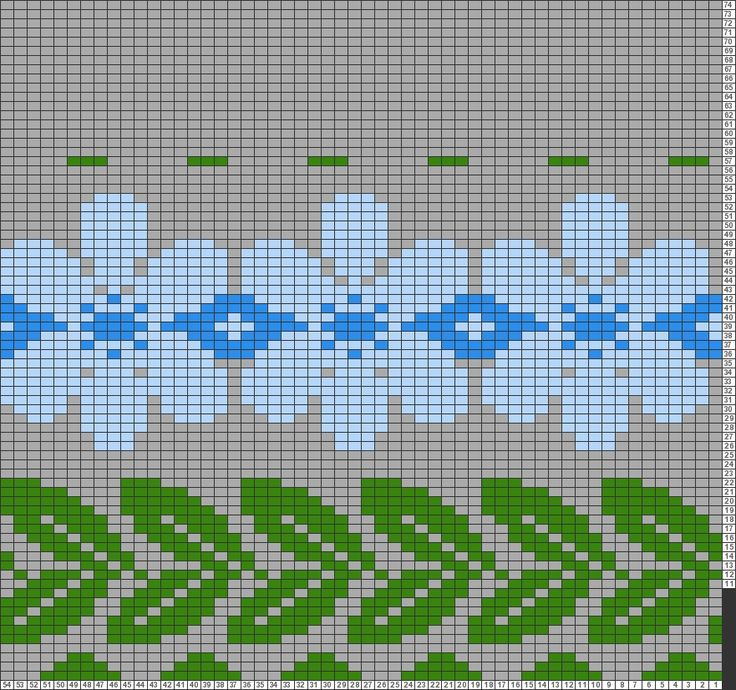 Tricksy Knitter Charts: Leaf Border 1 by ECH