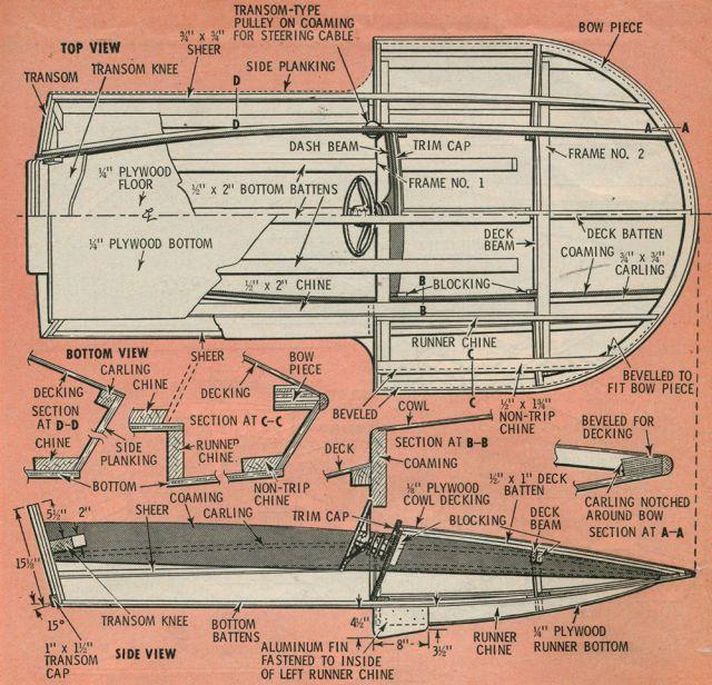 Build Your Own Boat: POPULAR MECHANICS, March 1965  - PopularMechanics.com