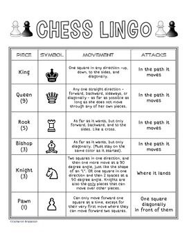 Chess Help Sheet to help students learn the basics of chess!