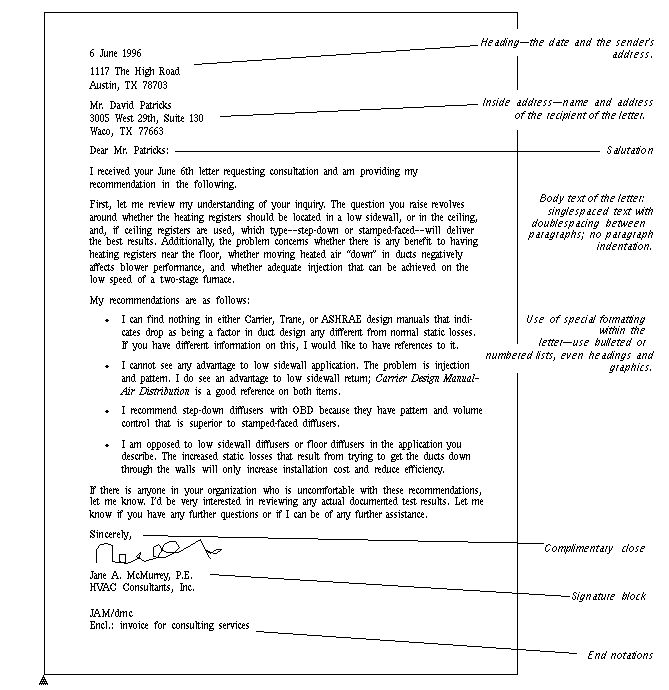 Informal Proposal Letter Example Informal Letter Format