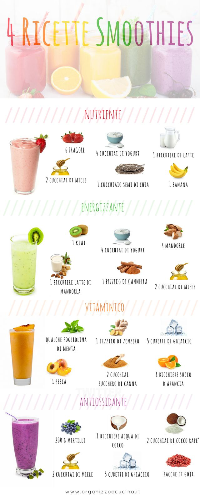 4 Ricette Smoothies