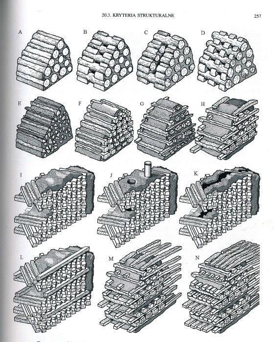 Cordwood techniques