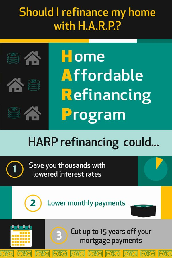 Have You looked into the HARP refi program? Those who owe less than $300,000 on their home can use the President's once in a lifetime mortgage relief program. The program is totally free and doesn't add any cost to your refi. Will you take advantage before it expires in December 2016?