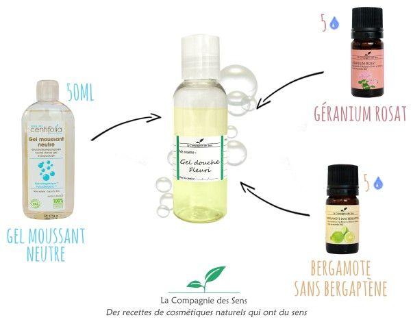 Les huiles essentielles à combiner pour une escapade fleurie en gel douche avec 3 ingrédients   - 5 gouttes d'huile essentielle de Géranium rosat   - 5 gouttes d'huile essentielle de Bergamote sans bergaptène   - gel moussant neutre