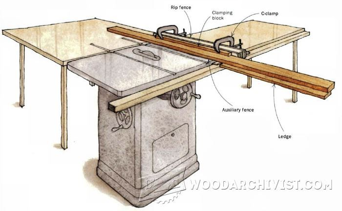 Table Saw Fence Extension - Table Saw Tips, Jigs and Fixtures | WoodArchivist.com
