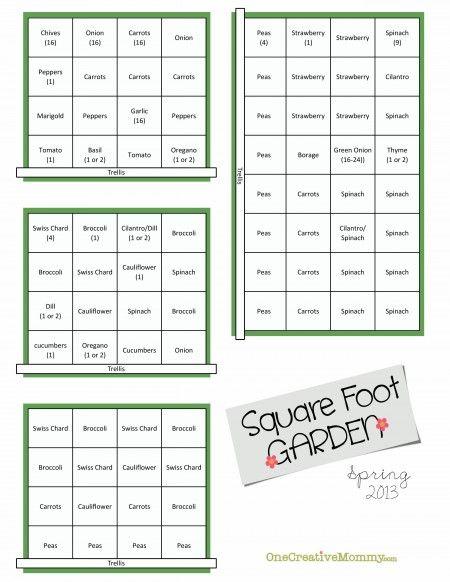 DIY Square Foot Garden Plan w/ FREE Printable Chart! : via  OneCreativeMommy.com