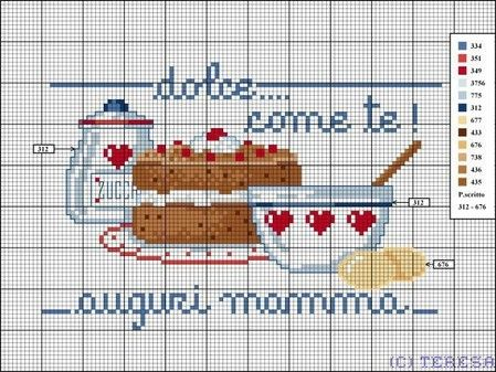 auguri mamma. Happy Mother's Day.