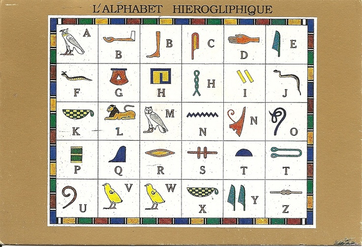 Egyptian Hieroglyphics Flash Cards