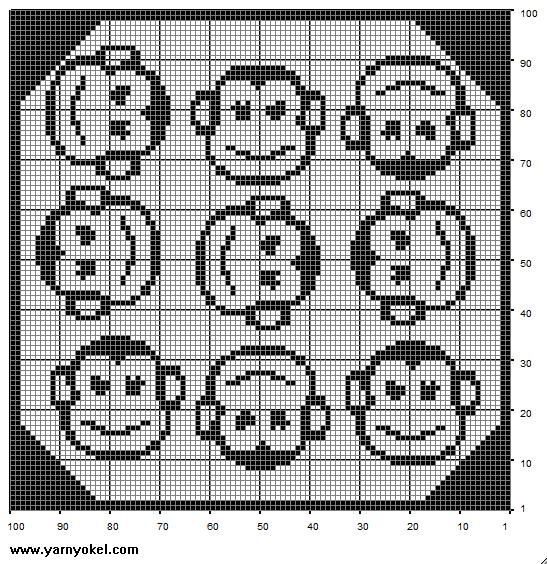 Monkey Faces Afghan Free Pattern