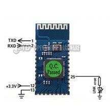 SPP-C Bluetooth serial pass-through module wireless serial communication from machine Wireless SPPC Bluetooth Module(China (Mainland))