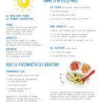 Affiches sur la nutrition des enfants #gardescolaire #repas #eleves #enfants #midi #ecole
