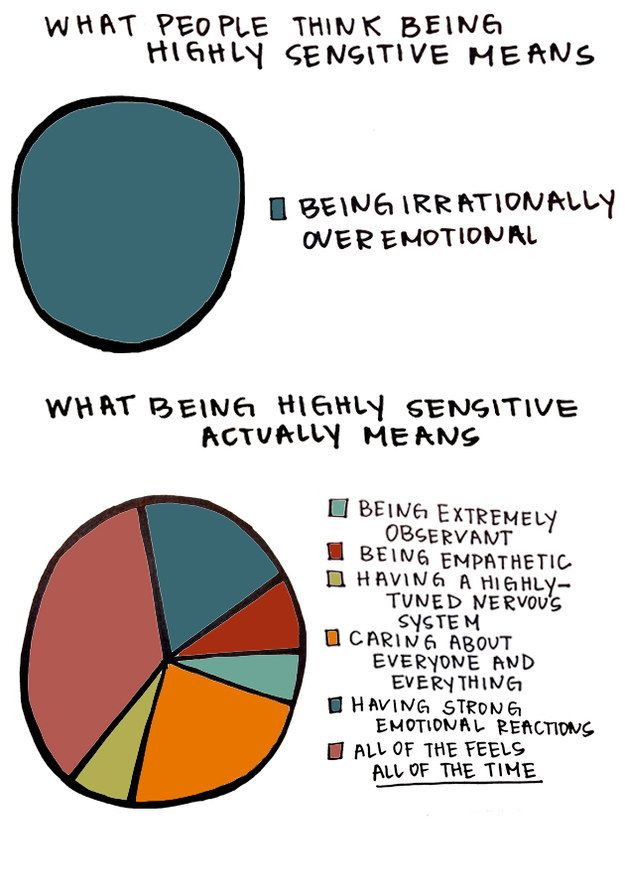 Being a Highly Sensitive Person (HSP) is a lot more complicated than people think. | 16 Graphs That Will Help You Understand Your Highly Sensitive Friends So Much Better