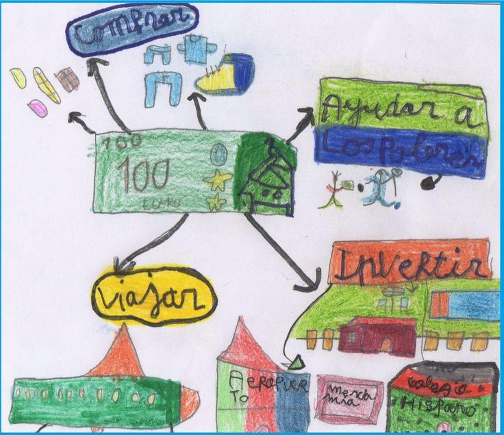 Participo en el concurso de dibujo solidario de Banco Sabadell. Si te gusta puedes votarlo. Gracias :)