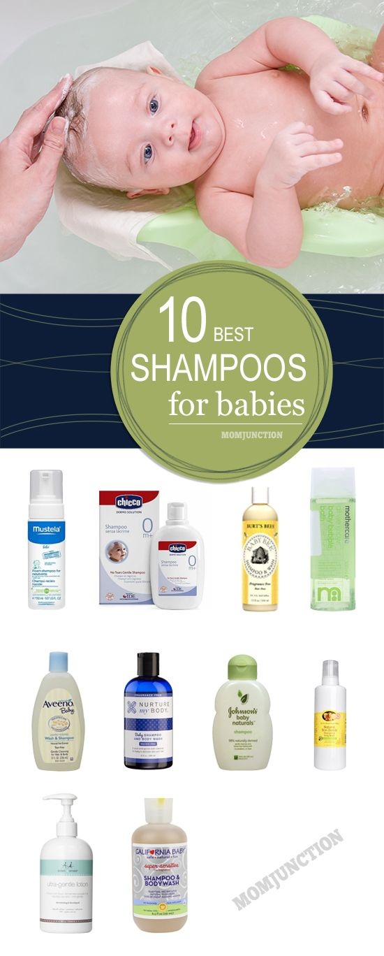 10 Best Shampoos For Your Baby