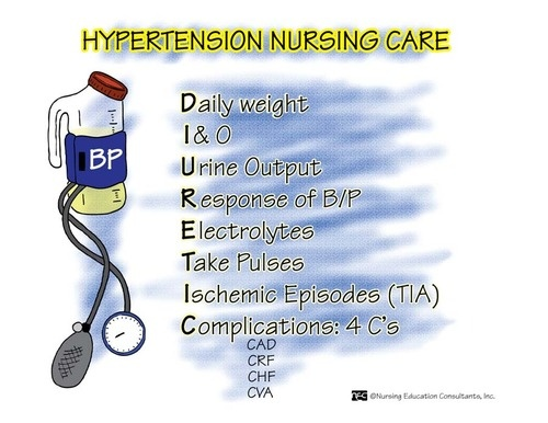 hypertension intervention They reported that in comparing intervention and control patients with hypertension, there was no difference in the percentage of.