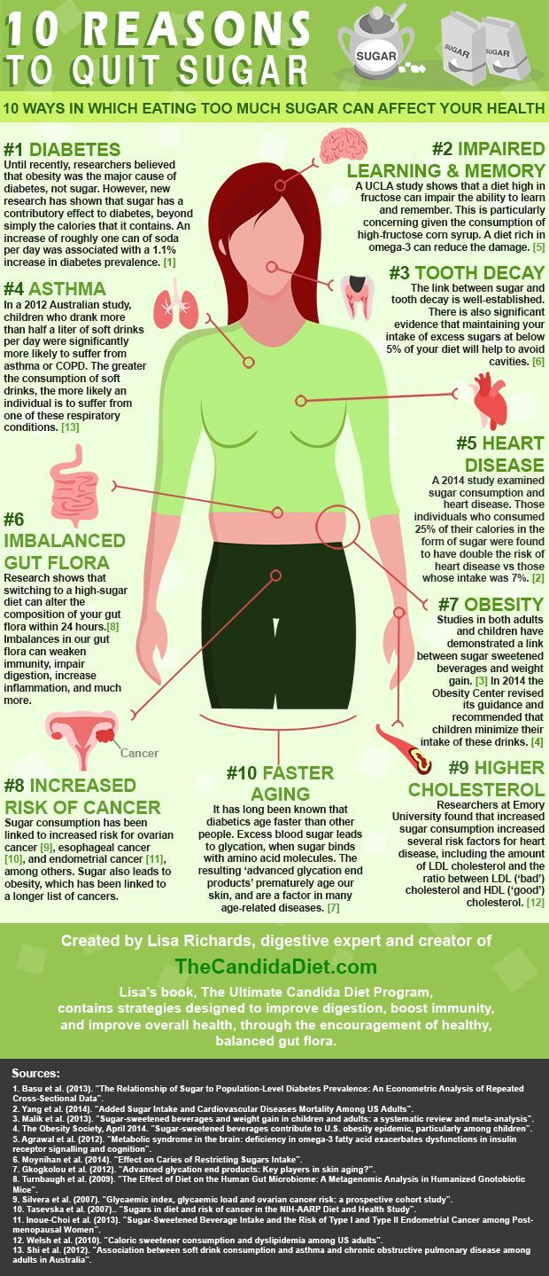 Infographic sugar 10 Reasons to Quit Sugar Infographic Diabetes, impaired learning & memory, tooth decay, asthma, heart disease, imbalanced gut flora, increased risk of cancer, higher cholesterol, faster aging