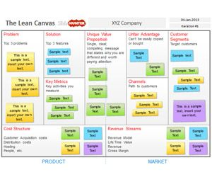 Lean Canvas Template for PowerPointis a free lean PowerPoint presentation template that you can use for lean startup or lean manufacturing presentations #canvas #template #powerpoint