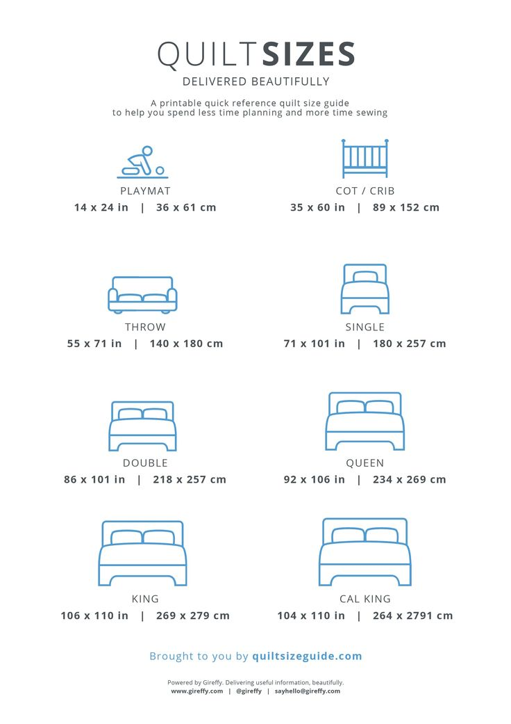Printable Quilt Size Guide - Download the PDF from quiltsizeguide.com   Common Quilt Sizes, powered by Gireffy